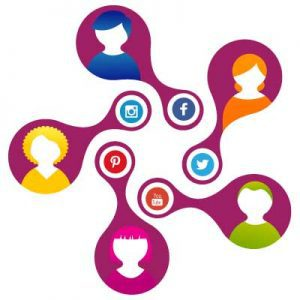 social media engagement for more hotel room bookings