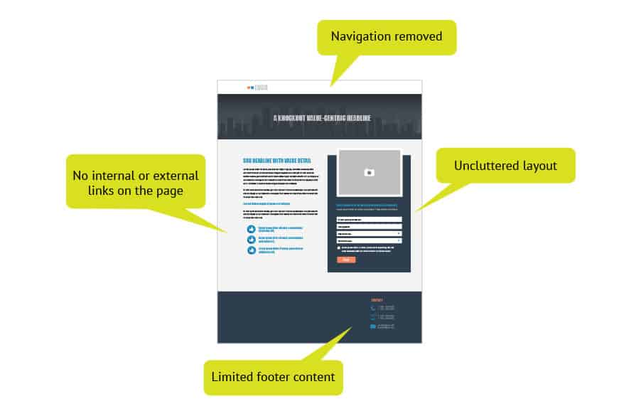 landing pages with no distractions
